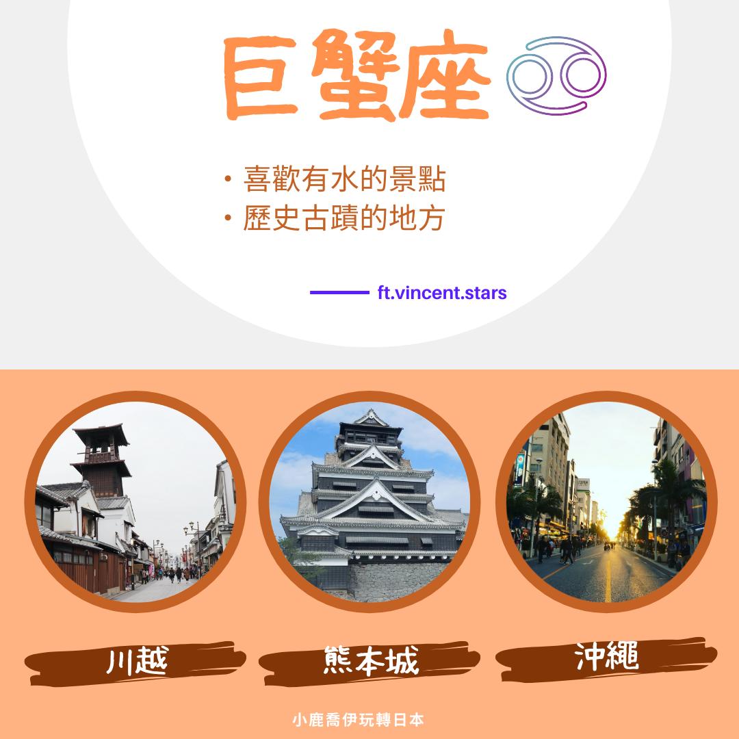 巨蟹座 日本旅行